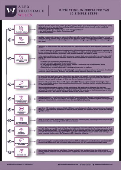 Mitigating Inheritance Tax Infographic Alex Truesdale Wills In Cobham Surrey